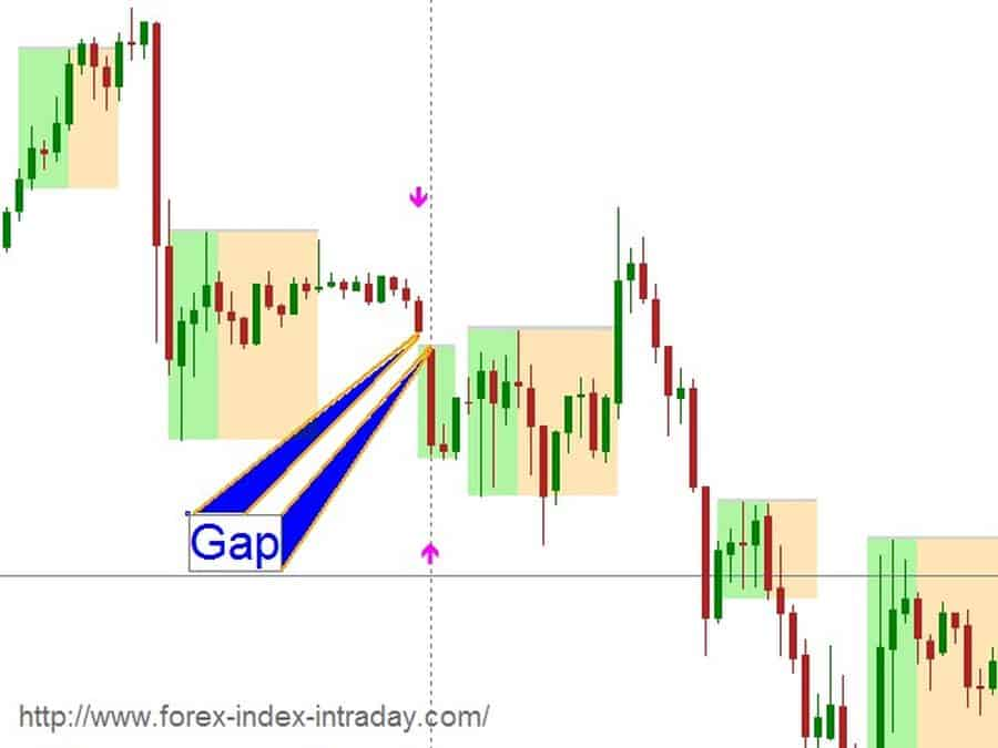 gapindicator clausforex.com