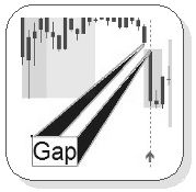 show gaps from clausforex.com