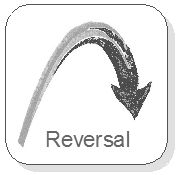 reversal-indicator  from clausforex.com