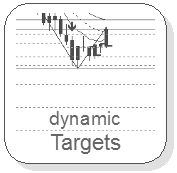 dynamicsr forex-index-intraday.com