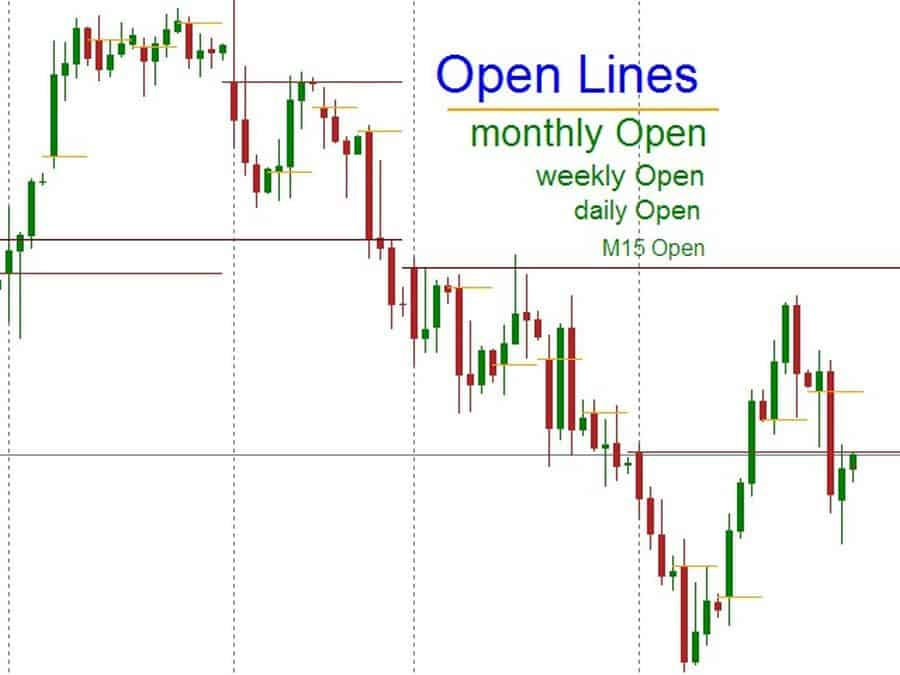 openlines forex-index-intraday.com
