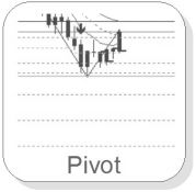 pivotlines forex-index-intraday.com