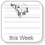 thisweek forex-index-intraday.com