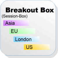 Breakout-Box Session-Box ClausForex.com